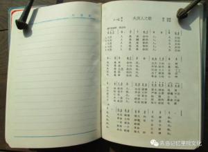 """青岛记忆–""""那些年代的精致本儿""""(续)"""
