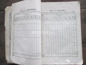 """""""青岛记忆""""博物馆筹委会藏品鉴赏——气象月报"""